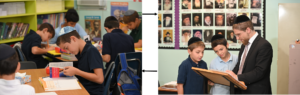 Best Private Jewish Day Schools